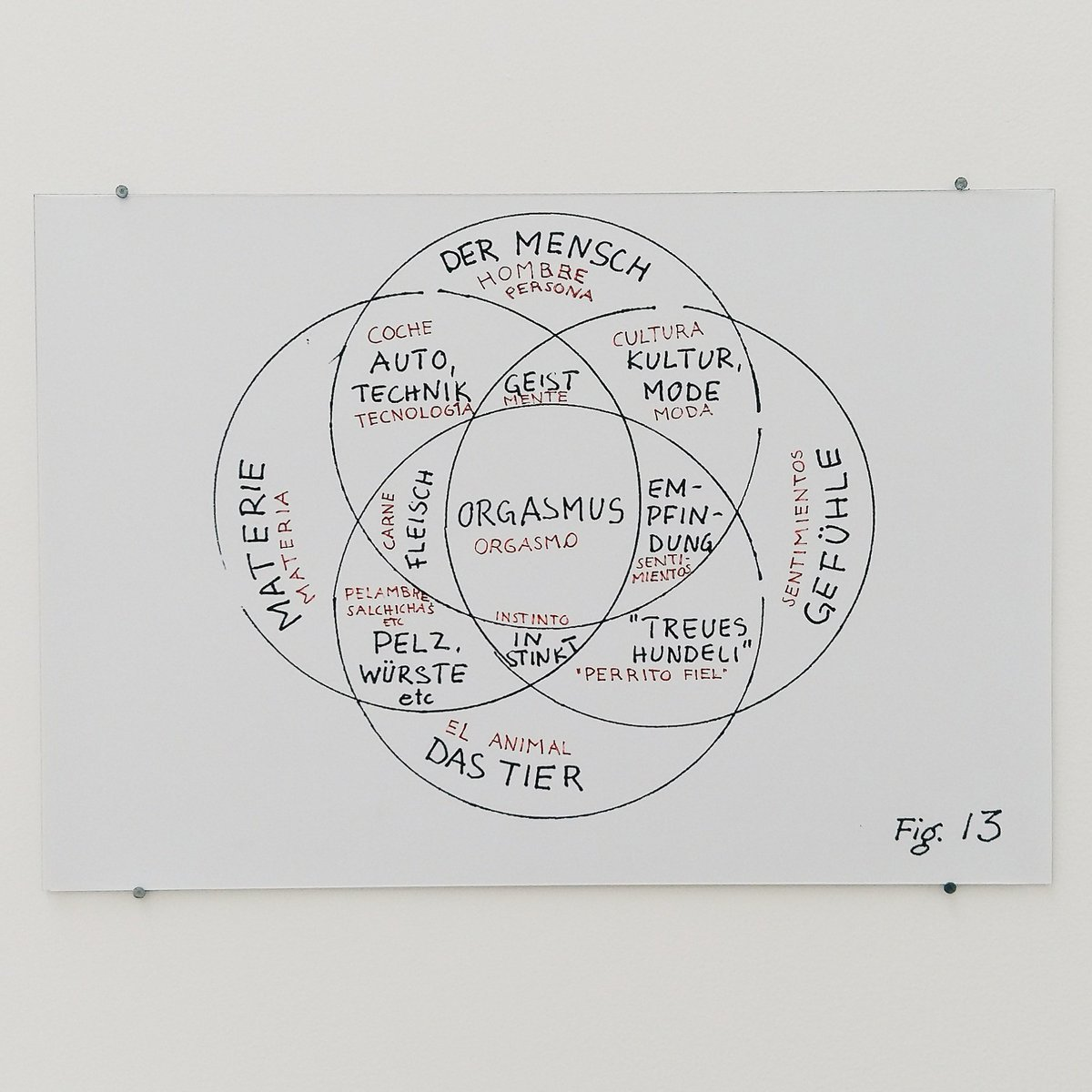 peter fischli y david weiss orgasm diagram